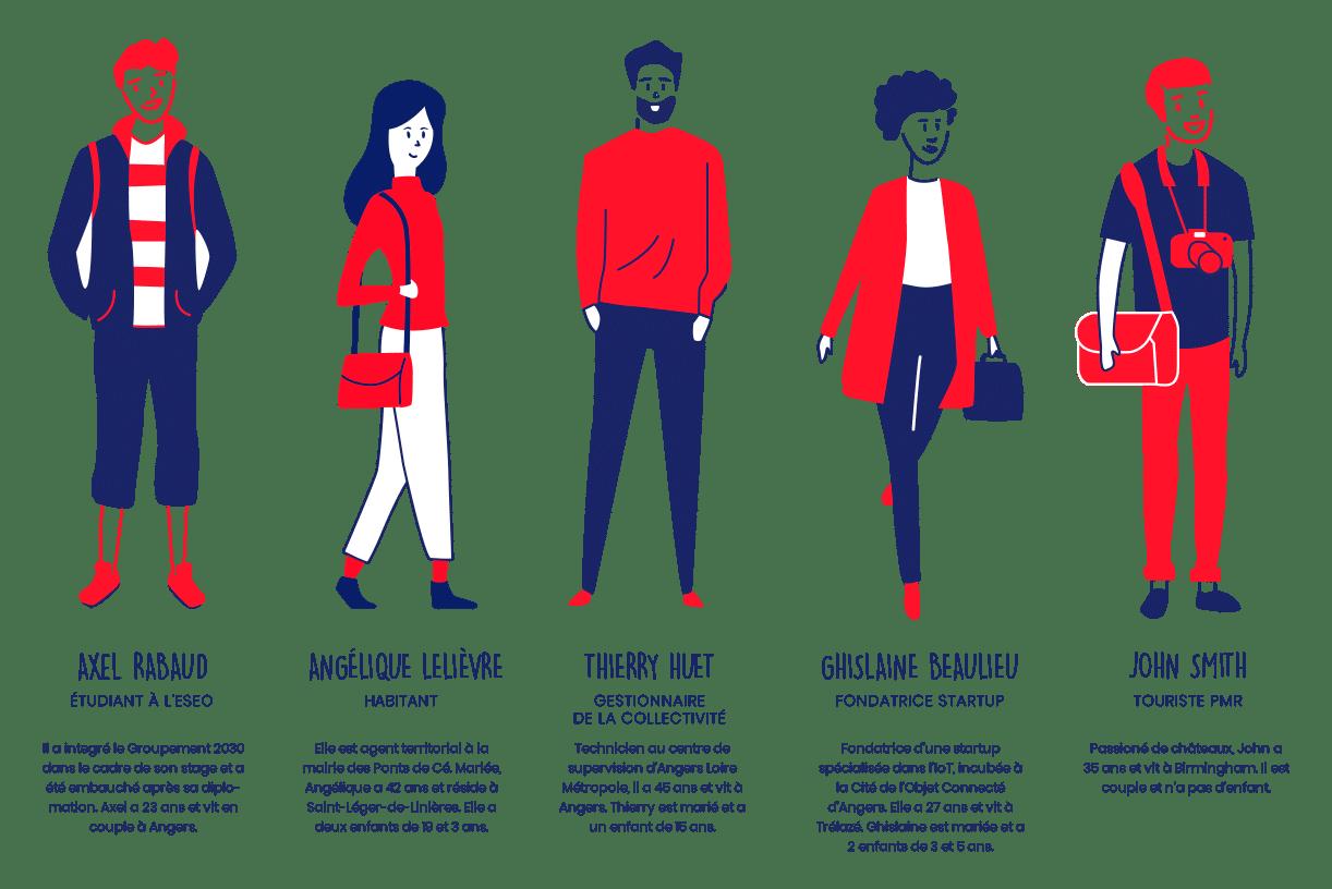 Personas d'Angers 2030 par Vinci
