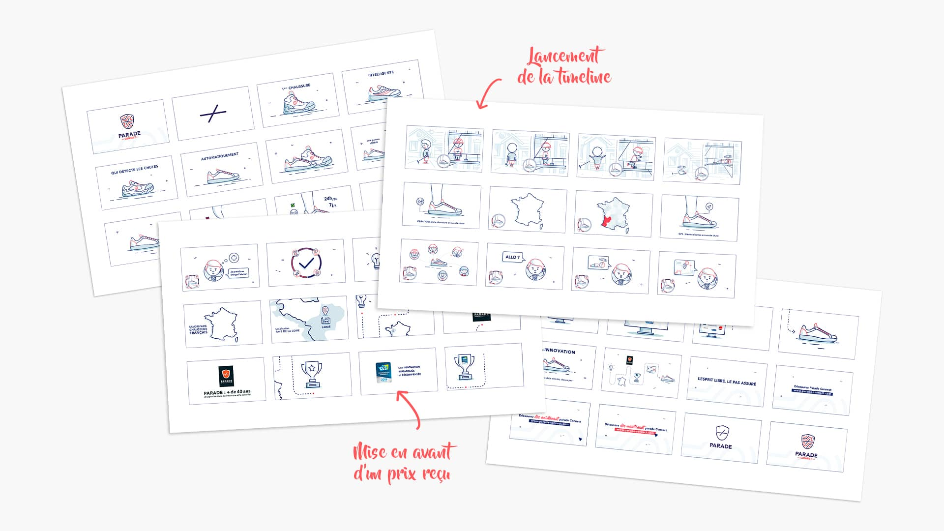 Storyboard du motion design Parade Connect