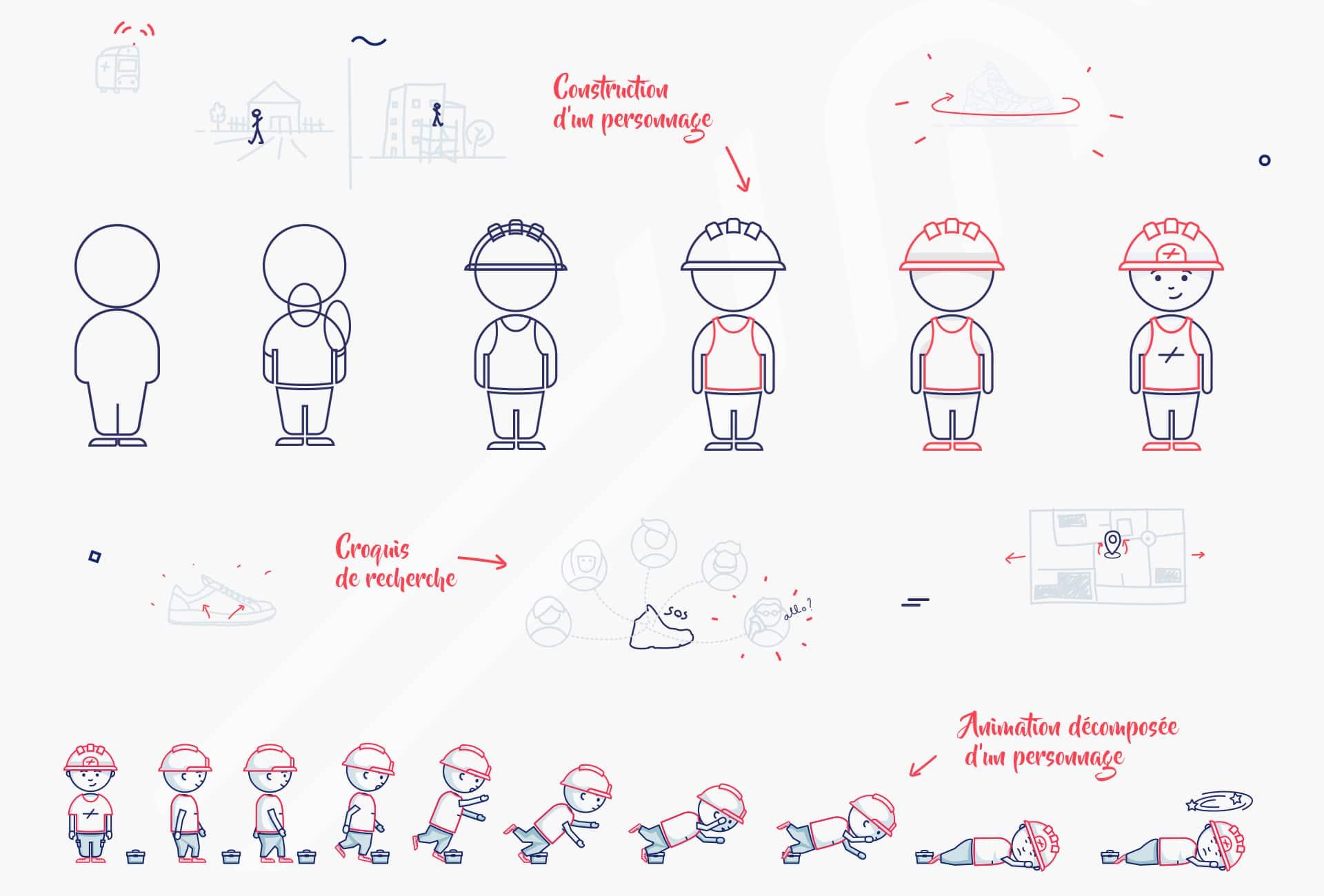 Croquis, construction et animation d'un personne en vectoriel