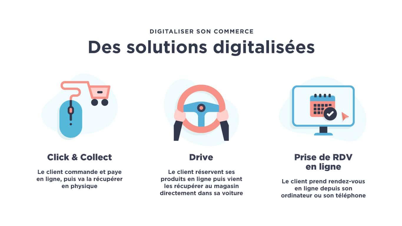 Solutions digitalisées pour les commerces